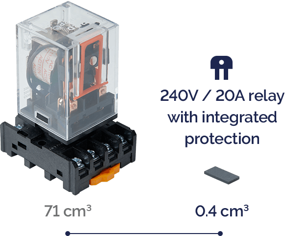240V/20A relay with integrated protection