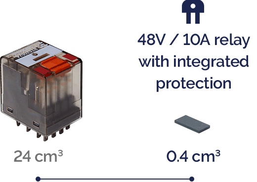 48A/10A relay with integrated protection