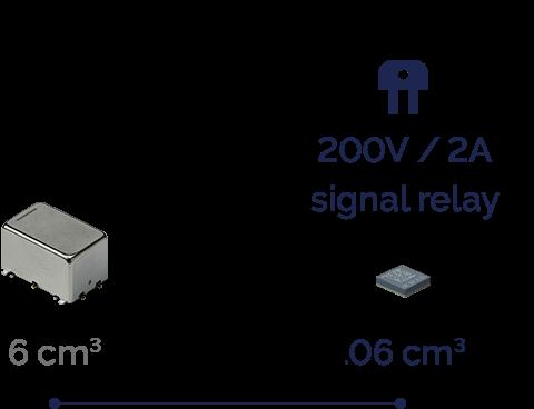 200V/2A Signal relay