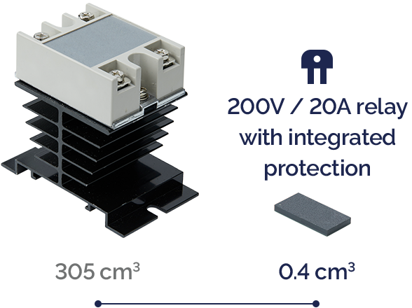 200V/20A relay With integrated protection