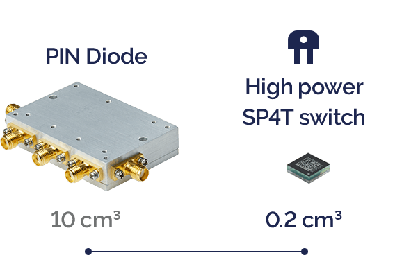 High power SP4T switch