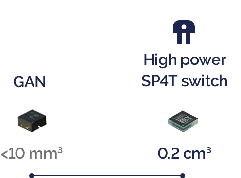SP4T RF switch with integrated driver